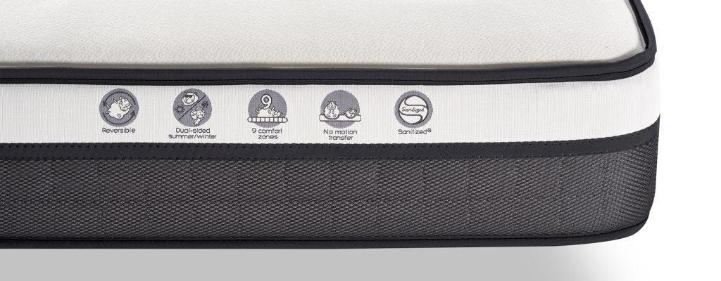 iconos en los bordes del colchón Whisper Classic