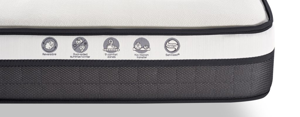 icons of Whisper Classic mattress